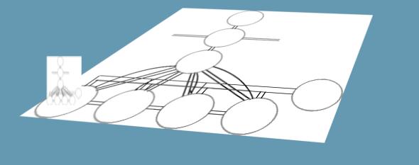 Modellierung von Unternehmen in strategisch interdependentem Umfeld